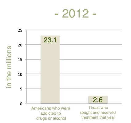 2012 stat