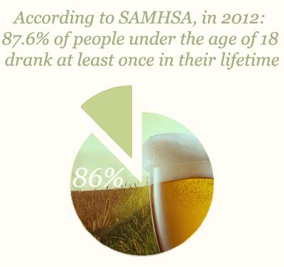 under 18 drinking stat
