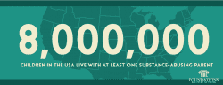 8-million-children-in-usa-live-with-one-substance-abusing-parent
