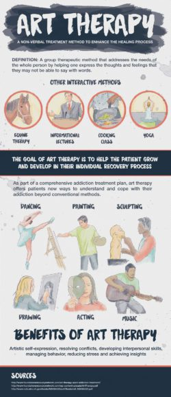 ArtTherapy_infographic-painting-sculpting-dancing-exercise