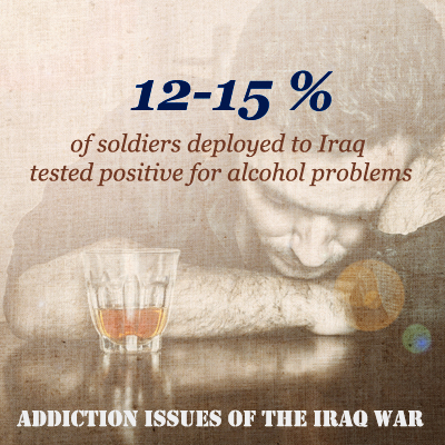 Deployed In Iraq Rate Alcoholism.