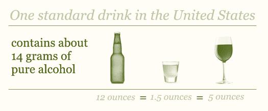 Alcohol dosage