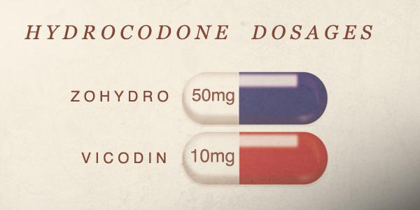Hydrocodone Dosages Vicodin Zohydro