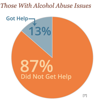an analysis of the alcohol and drug prevention and control program in the united states Of 1994, section 1996a of title 42, united states code  echelon 2 alcohol and  drug abuse prevention and control programs to ensure program 10  ndaacs  are responsible for analyzing the nature and extent of local.