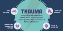 causes-of-emotinoal-trauma-car-accident-heart-broken-death