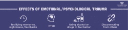 effects-of-emotional-psychological-trauma-leading-to-substance-abuse-ptsd