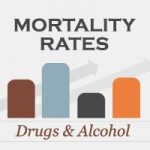 mortality rates drugs alcohol