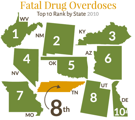 overdose rates by state