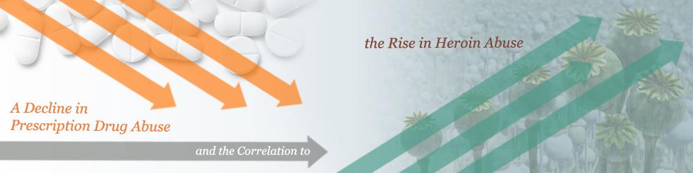 prescription-abuse-decline-heroin-use-increase