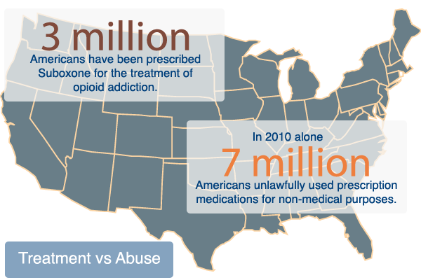 suboxone treatment for opioid dependence Suboxone programs as a treatment for opioid addiction and dependence are much like using medication to treat other chronic illnesses such as heart disease, asthma, or diabetes taking medication for opioid addiction is not the same as substituting one addictive drug for another.