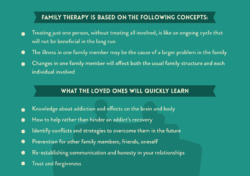 what-loved-ones-can-learn-from-family-therapy